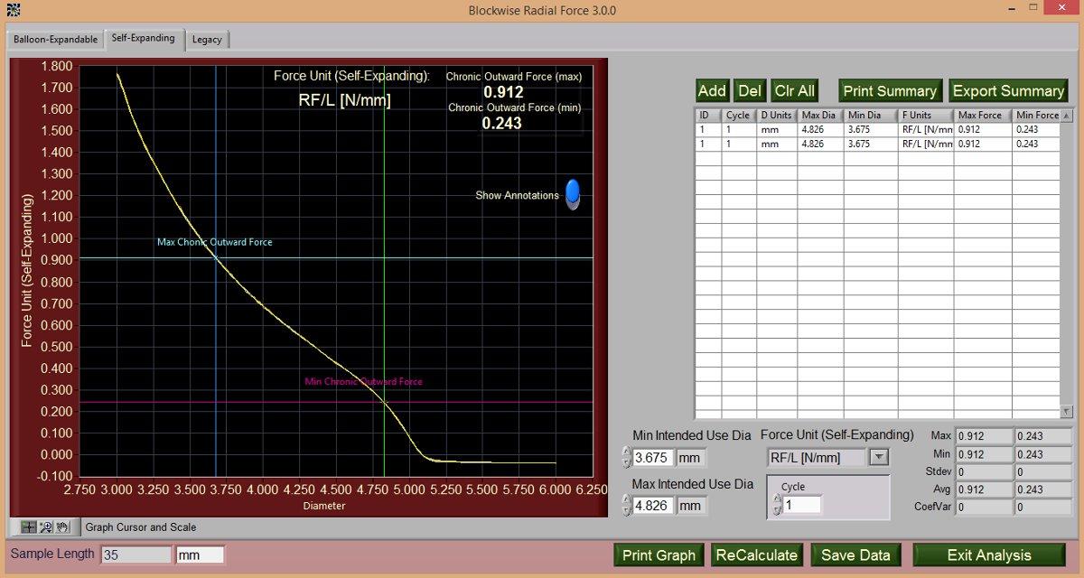 TTR2 - Radial Force Tester